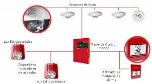cercos y portones eléctricos, alarmas, incendio, camaras