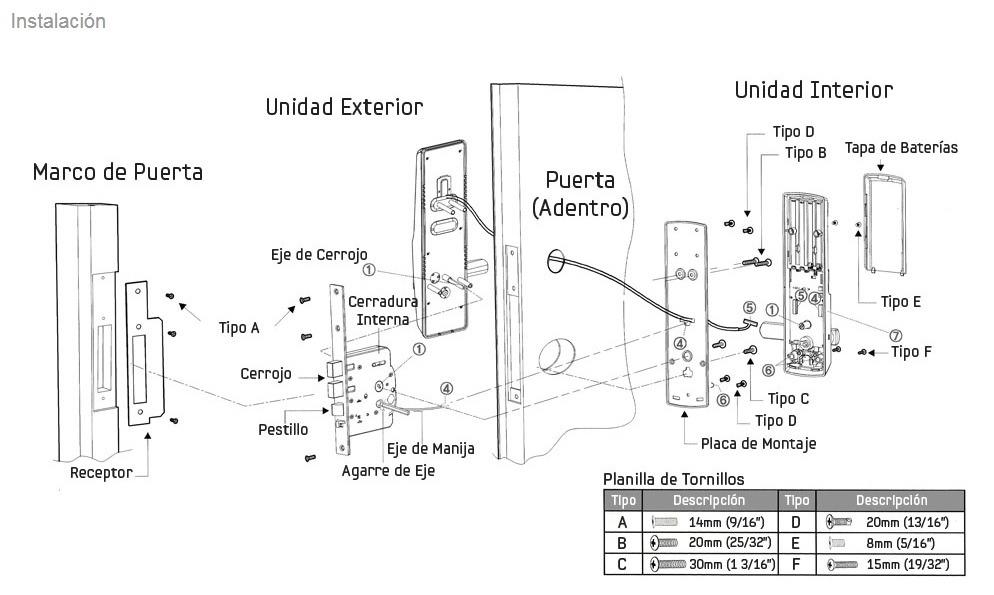 Cerradura Biometrica Samsung Shs-h705 (clave-huella Digital ...