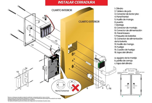 cerradura hotel-tarj temic-software-plata derecha ref 710175