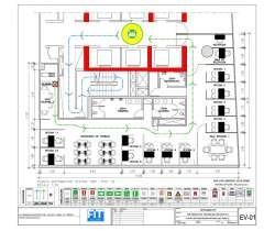 certificado defensa civil / pozo a tierra / planos