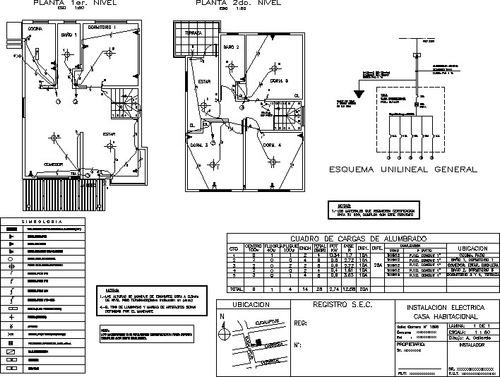 certificado te1, planos, instalador eléctrico autorizado sec