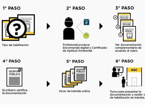 cert.ley 257 fachadas/habilitacion/metrogas  s/c 1568837545