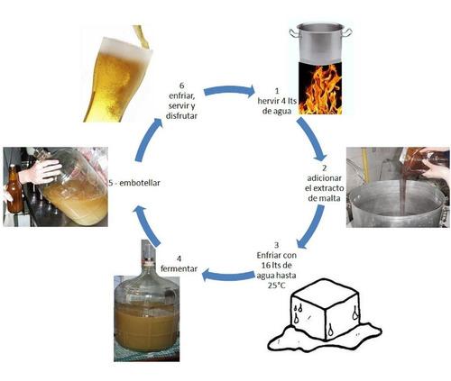 cerveza artesanal fermentador chapador kit completo 5 galon