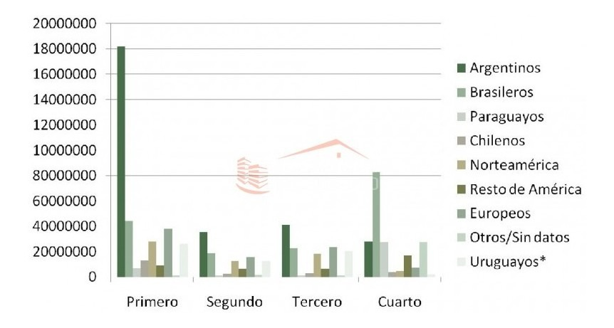 chacras en uruguay, punta del este- ref: 21542