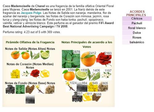 chanel coco mademoiselle eau parfum 100ml mujer original