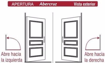 chapa abrir puerta