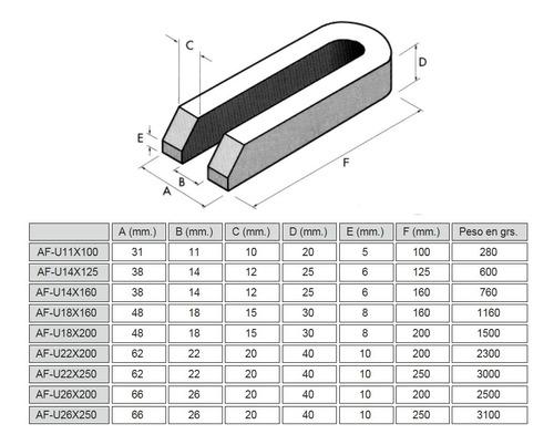 chaponete o puente u fijación matricería af-u18x200