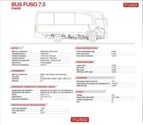 chasis fuso canter 7.5