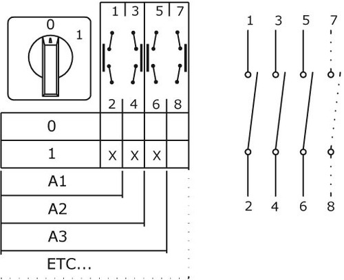 chave rotativa liga-desliga 3p -32a  (0-1) fix. topo a3/32ek
