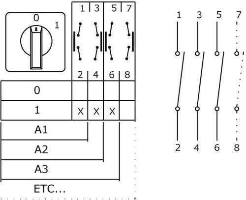 chave rotativa liga-desliga 3p -50a  (0-1) fix. topo a3/50ek