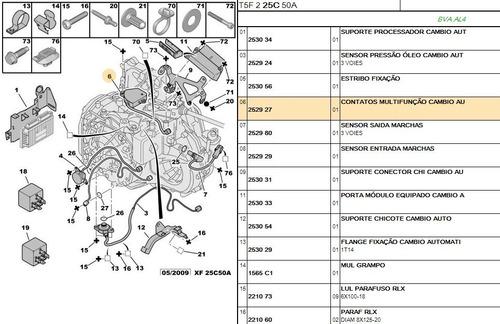chave seletora câmbio automático c3 / c4 / 307 / scenic