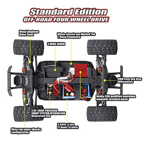cheerwing 116 24ghz 4wd alta velocidad rc offroad monster tr