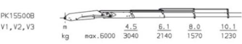 chevrolet kodiak con grúa articulada palfinger modelo:15500