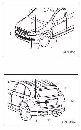 chevrolet manual usuario e-book