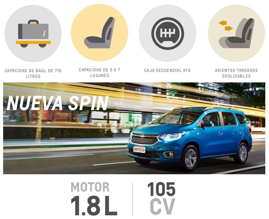 Chevrolet Spin 18 Ltz 5as 105cv 495000 En Mercado Libre