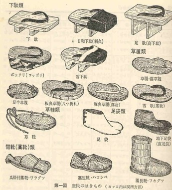8c7898f62 Chinelo De Palha Japonês Zori Leve Conforto Todos Tipos Pés - R$ 25 ...