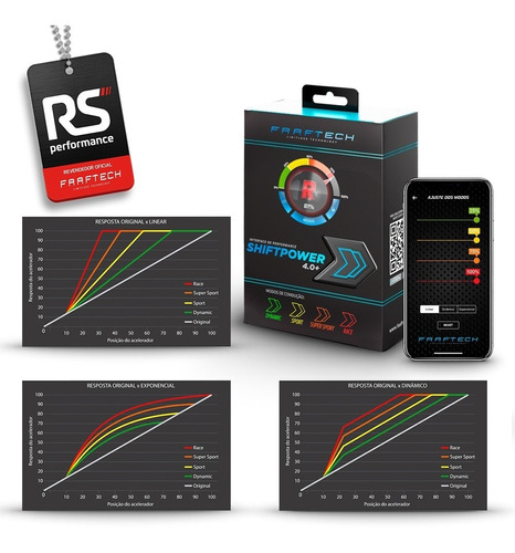chip pedal acelerador shiftpower 4.0 vw up / virtus + app