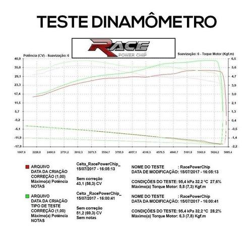 chip potência nova fiat toro diesel+ nf e garantia