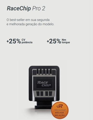 Chip Pro