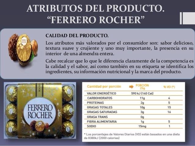Chocolates Ferrero Rocher 24pz. - $ 189.00 en Mercado Libre