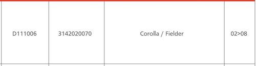 cilindro mestre de embreagem toyota corolla fielder  02/08