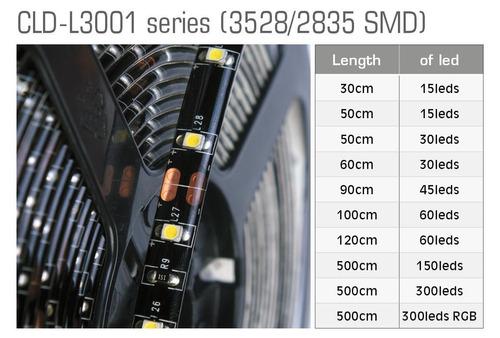 cinta led 5050 12v universal x metro verde