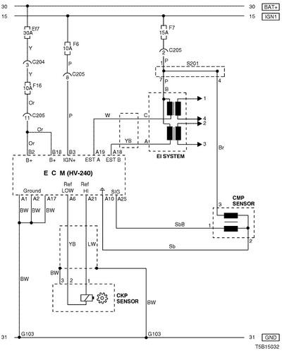 circuito electrico de aveo en diagramas