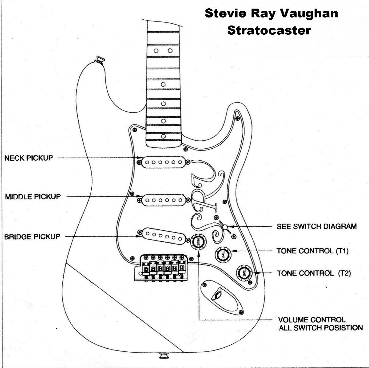 Jimmie Vaughan Stratocaster Wiring Diagram. Jimmie Vaughan ... on