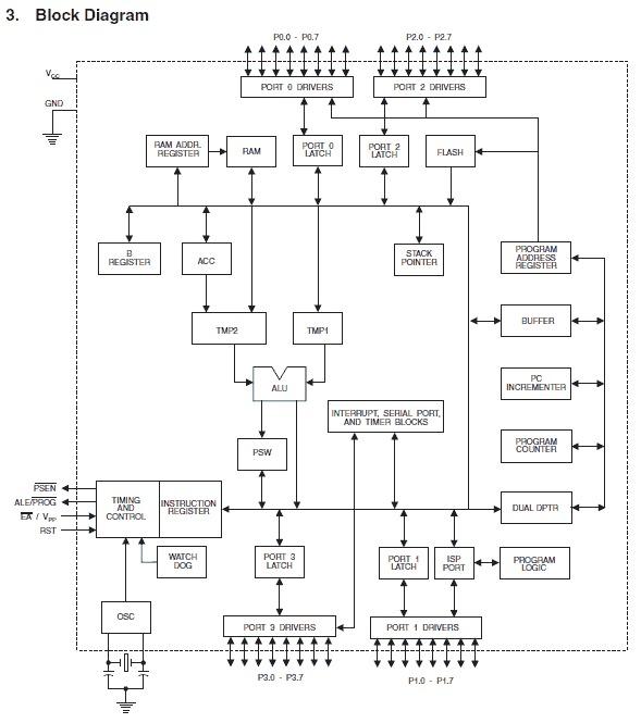 Circuito integrado at89s52 24au smd tqfp44 r 990 em mercado livre circuito integrado at89s52 24au smd tqfp44 ccuart Choice Image