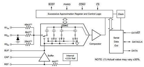 circuito integrado. conversor a/d 12-bits serial ads7812p