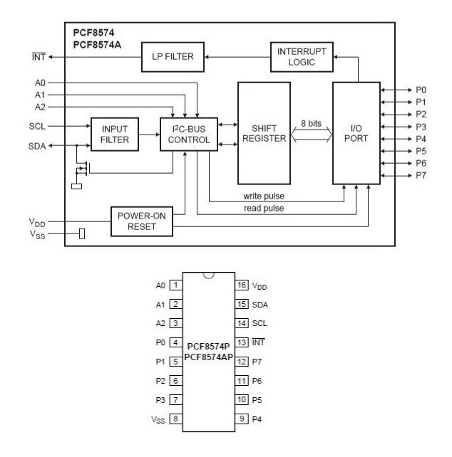 Circuito Integrado Pcf8574p Pcf8574 Dip16 - 5 Unidades - R$ 24,49 em  Mercado Livre