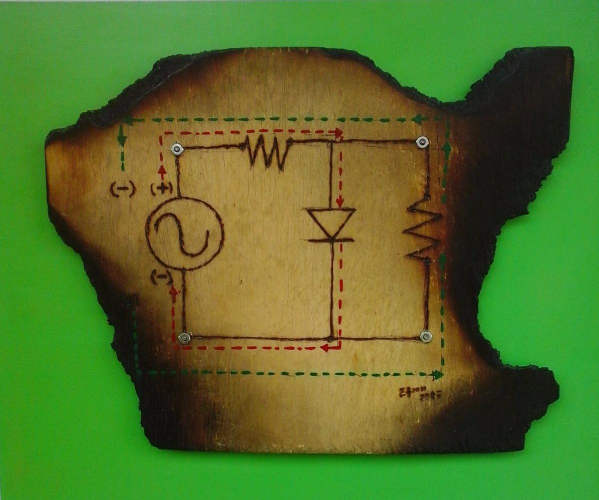 Circuito Recortador : Recortador tauromaquia