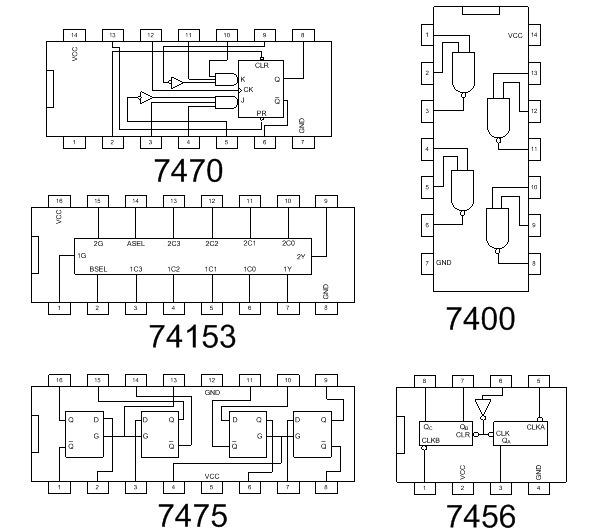 circuitos integrados ttl 740xx 74lxx sn74xx