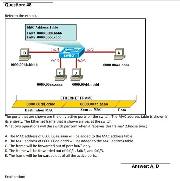 Cisco 100-105 Exam Questions & Answers (pdf) [de Justcerts]