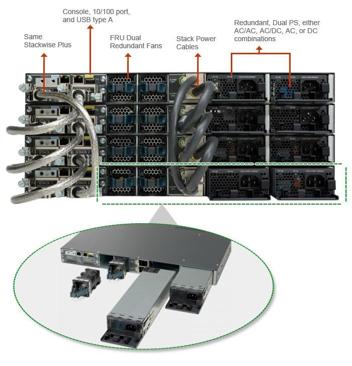 Cisco Catalyst 2960 C Manual