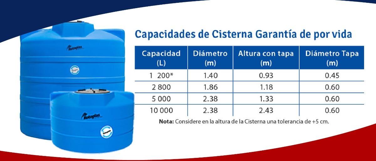 Cisterna rotoplas 10 000 lts b sica oferta al mejor for Tanque cisterna