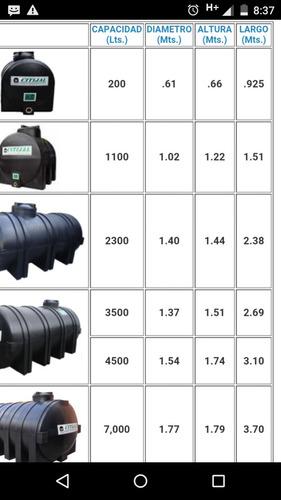 Cisternas 450lts varias capacid3s en lts no rotoplas for Tinacos rotoplas medidas