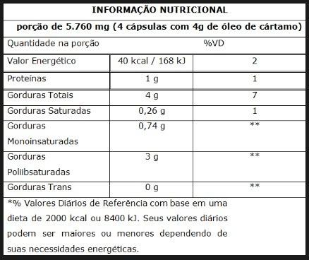 cl acido linoléico conjugado 120 cáspulas new millen