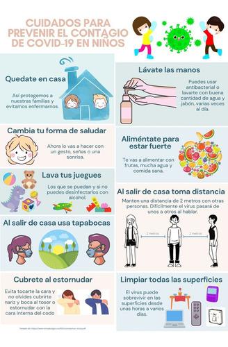 clase particular:biología y español.afiches creativos en pdf