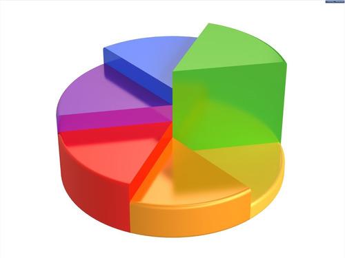 clases de estadística y probabilidad a domicilio