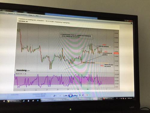 clases de finanzas bursátilesy análisis técnico, indicadores