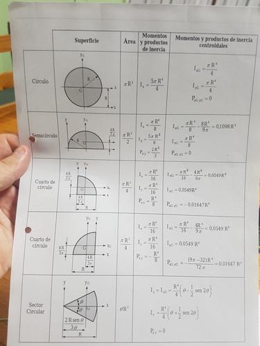 clases  de matemáticas,  fisica y quimica.