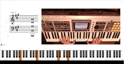 clases de piano y teclado midi / zona oeste y clases online