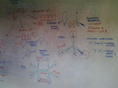 clases de química - física - biología - matemática