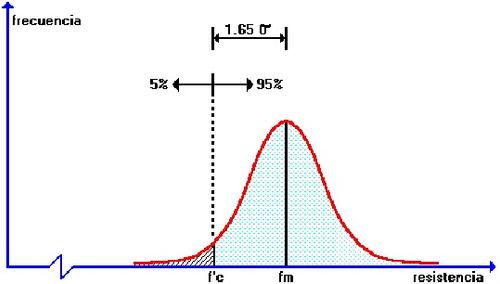 clases matematica estadistica fisica quimica