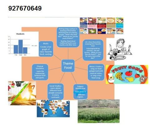 clases online de inglés refuerzo