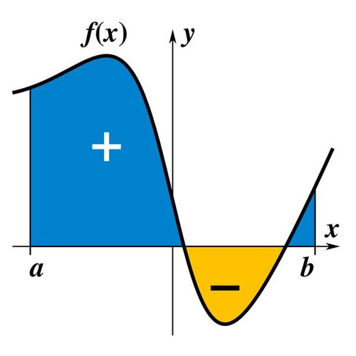 clases particulares cálculo, álgebra , física, estática.