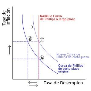 clases particulares de economía matematica macroeconomía