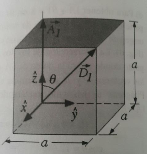 clases particulares de física, matemática