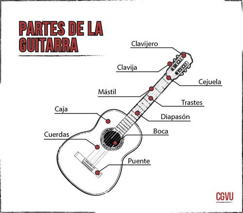 clases particulares de guitarra en villa urquiza
